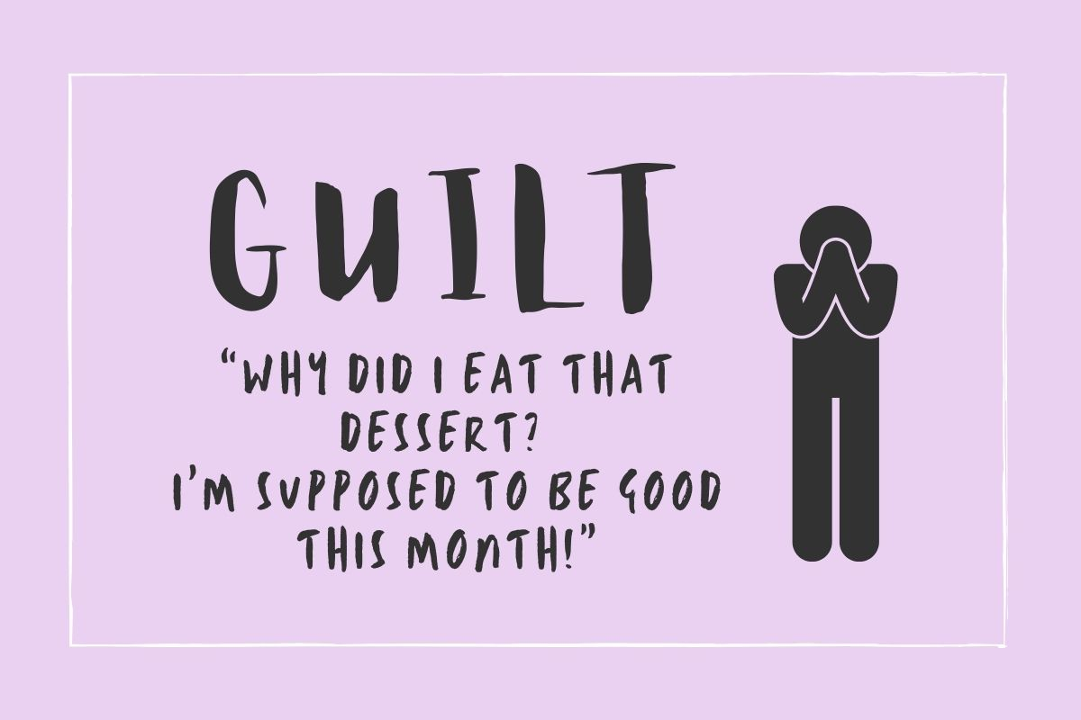 "Guilt: ""Why did I eat that dessert? I'm supposed to be good this month!"""
